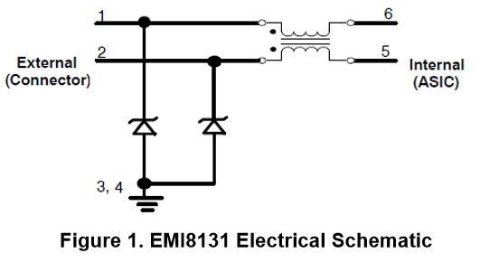 帶ESD保護的共模濾波器 EMI8131