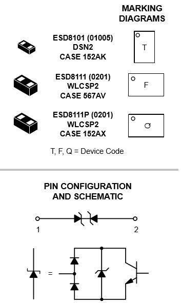 ESD保護二極體 ESD8111