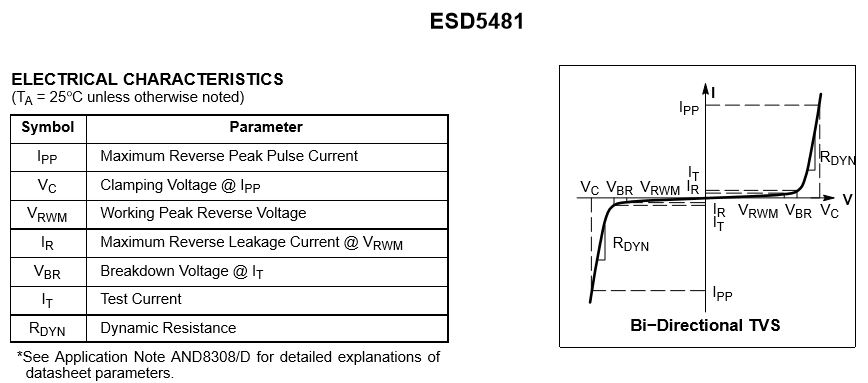 ESD保护二极管 ESD5481
