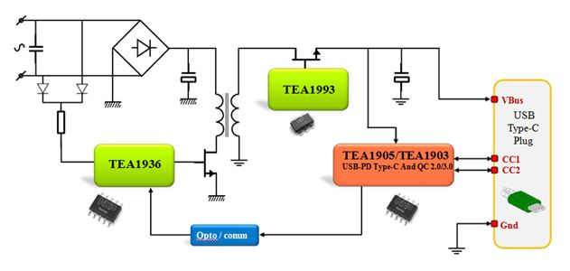 Type-C PD / QC solution TEA1936+TEA1993+TEA1905