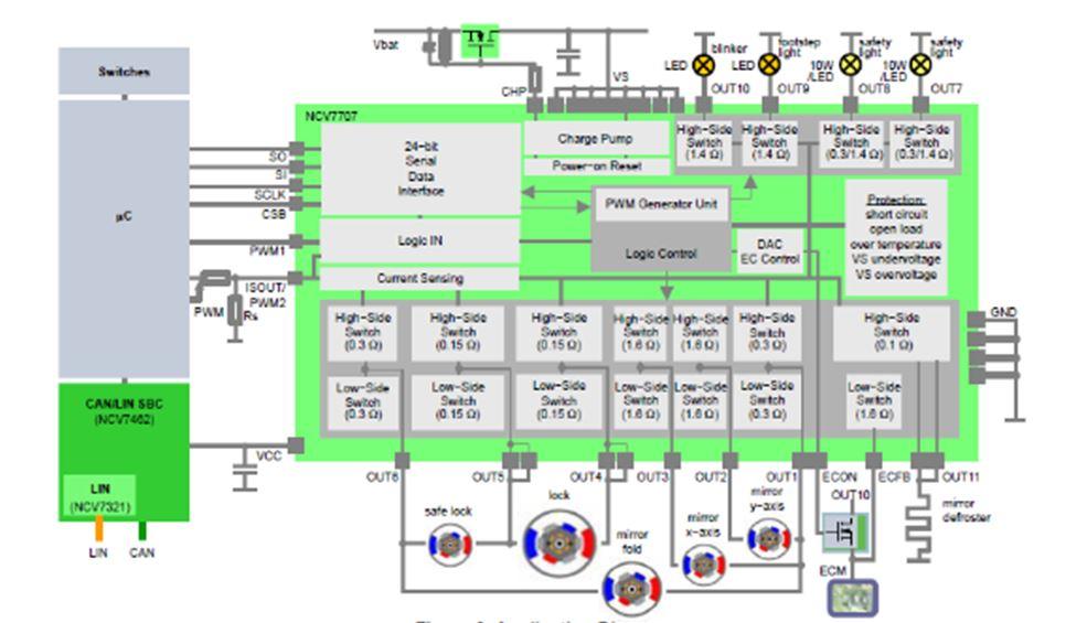 車門模組驅動器 NCV7707
