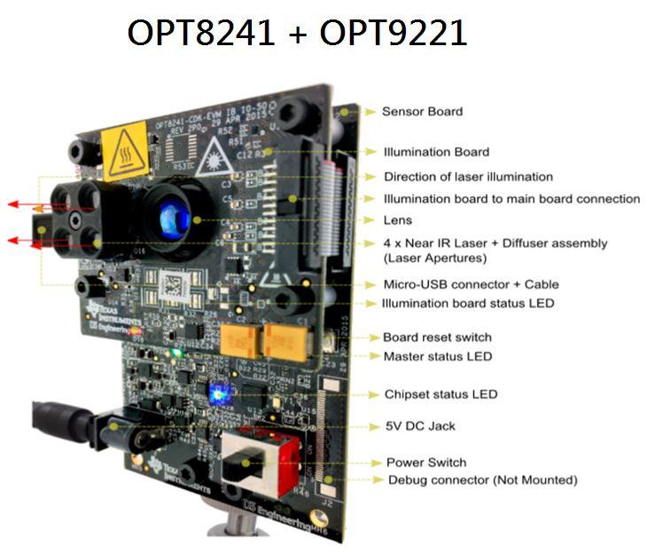 TI - OPT8241 + OPT9221 QVGA-Resolution 3D Time-of-Flight (ToF) Sensor EVM