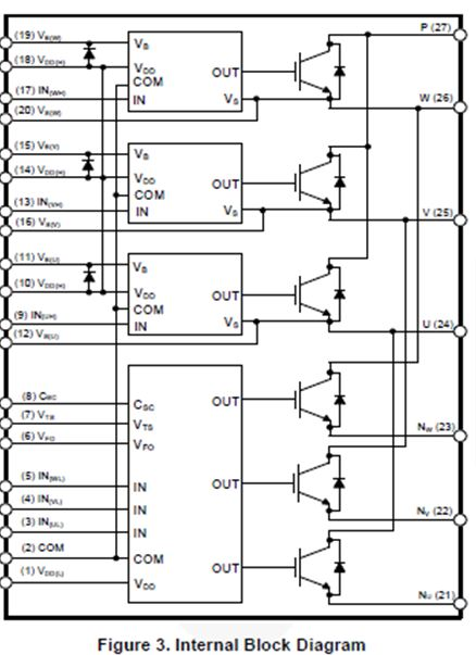 Motion SPM® 3 系列 FNB33060T