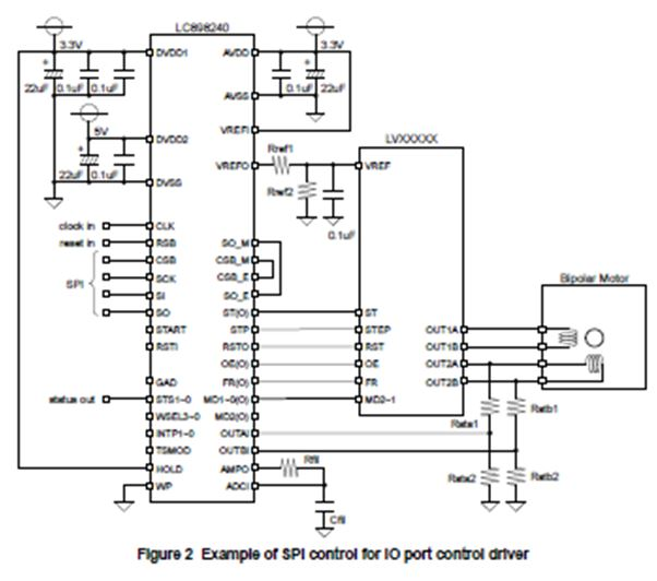 高能效步進馬達控制器 LC898240