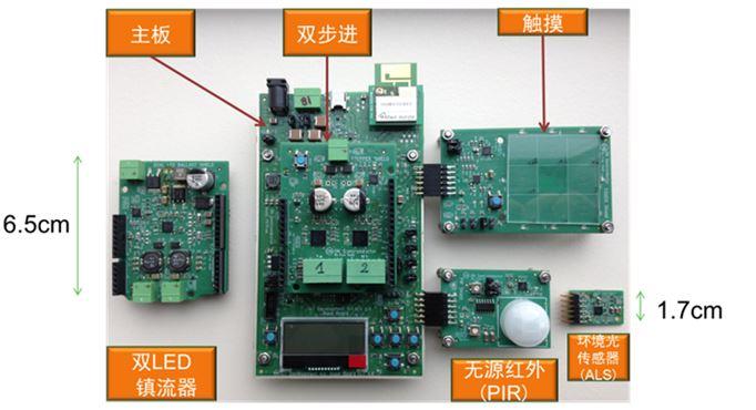 IDK(物聯網開發套件)