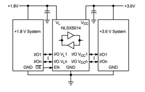 4位,100 Mbps,可配置雙電源電平轉換器 NLSX5014