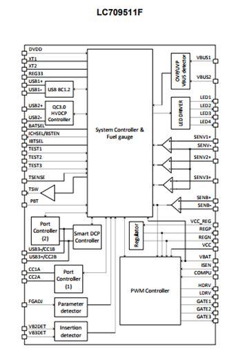 用于单节锂离子和锂聚合物电池的提供USB Type-C及QC3.0的移动电源控制器 LC709511F