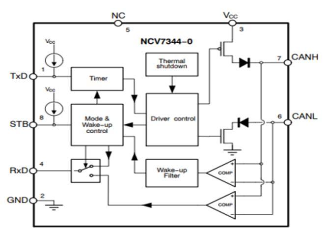高速低功耗CAN, CAN FD收發器 NCV7344