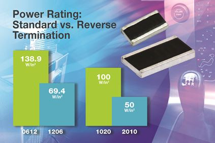 VISHAY - Thick Film Surface Mount Chip Resistors, Wraparound, Extremely Low Value RCWE