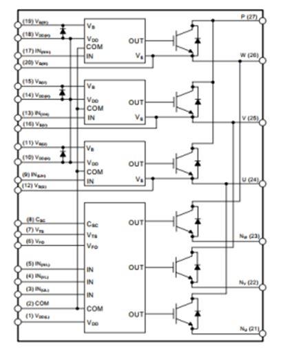 Motion SPM® 3 系列 FNB34060T