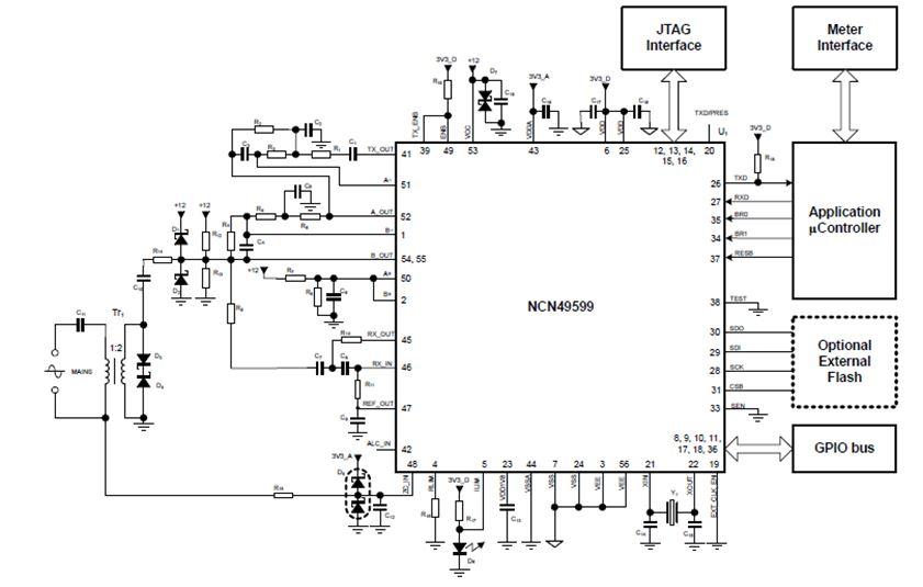 PLC调制解调器 NCN49599