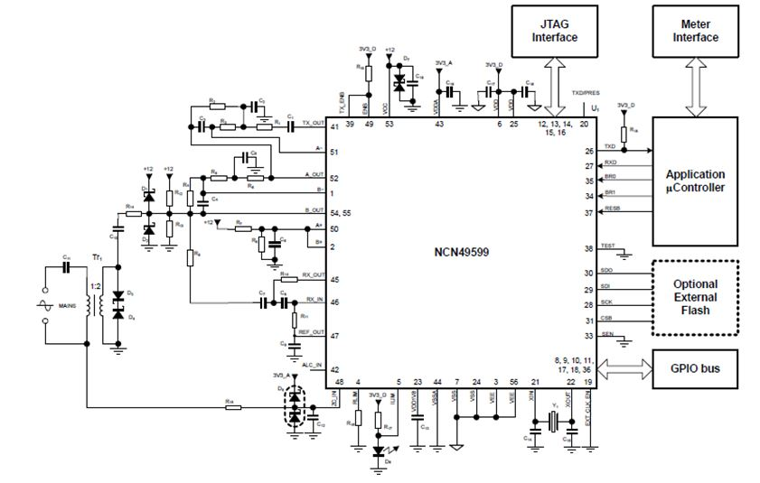 PLC數據機 NCN49599
