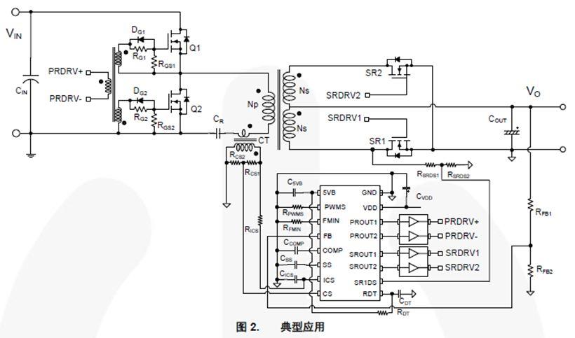 带有同步整流器控制的先进次级端 LLC 谐振转换器控制器 FAN7688