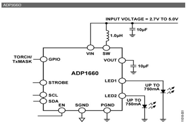 Dual 750 mA LED Flash Driver with I2C-Compatible Interface ADP1660