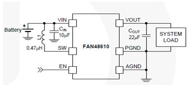 2.5 MHz、1 A、固定输出同步 TinyBoost® 升压稳压器 FAN48610