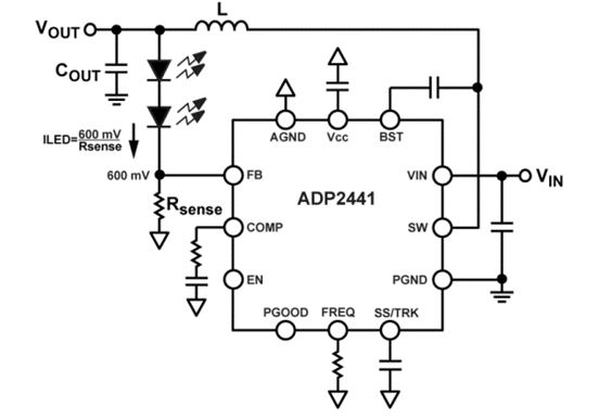 Synchronous Step-Down DC-to-DC Regulator ADP2441
