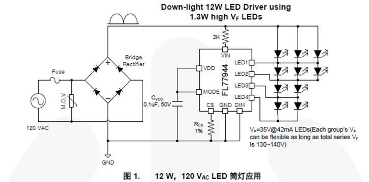 模拟/PWM 可调光大功能 LED 直接交流驱动器 FL77944