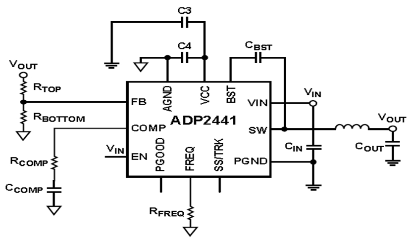 ADP2441 Synchronous Step-Down DC-to-DC Regulator