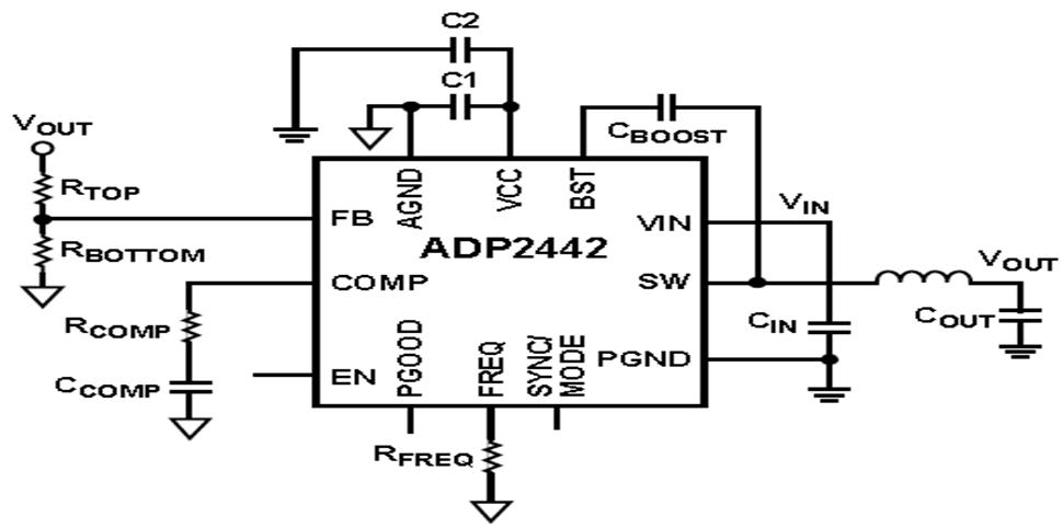 ADP2442