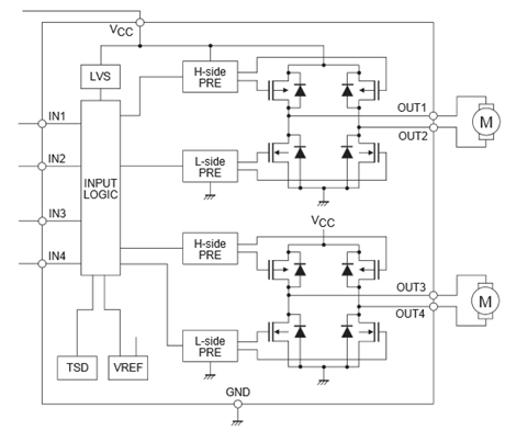LV8548MC 低飽和電壓、低壓、12 V電機驅動器