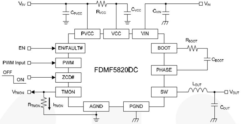 FDMF5820DC