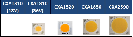 XLAMP CXA ARRAYS HD