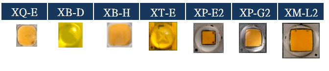 XLAMP DISCRETE LEDs (Directional)