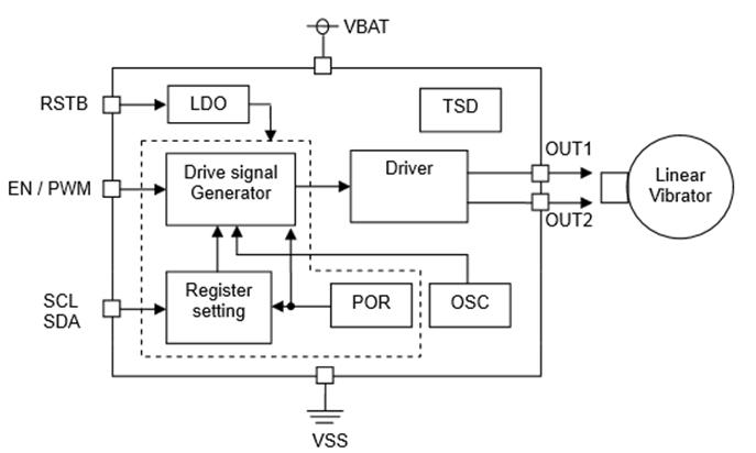 LC898301AXA 线性振动器驱动器IC