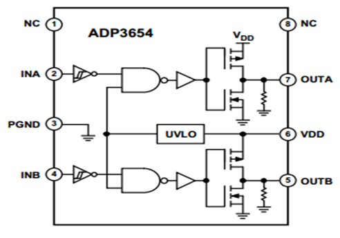 WPI_ADI_ADP3654