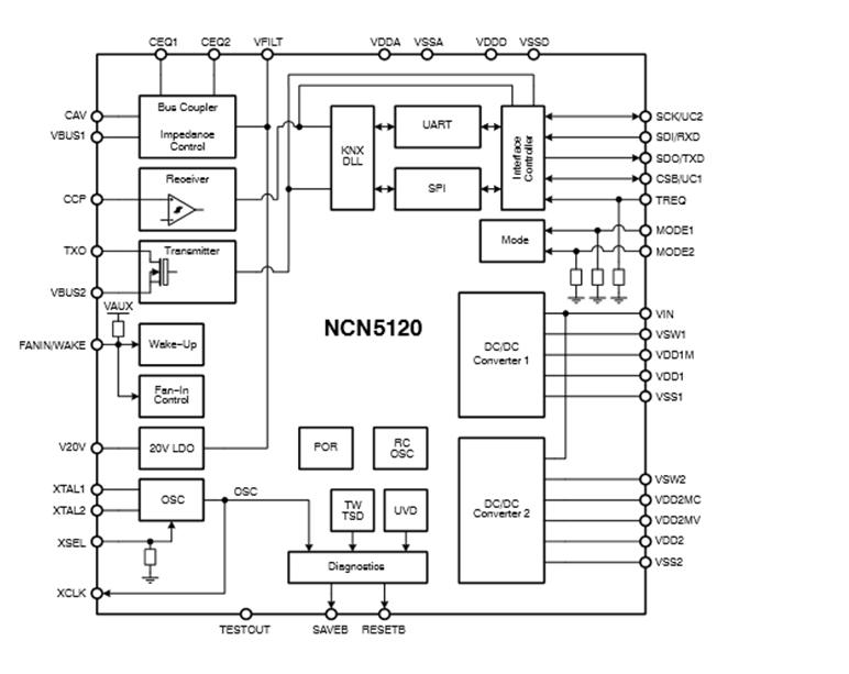 NCN5120 用於雙絞線網路KNX收發器