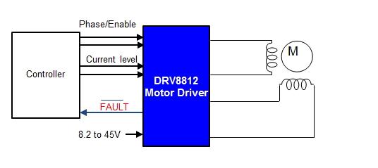 DRV8812