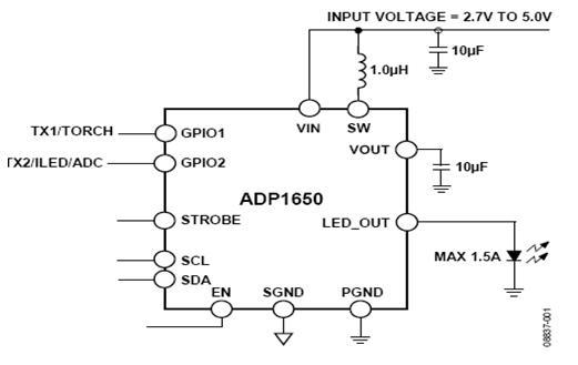 ADP1650