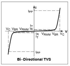 ESD7181低电压瞬态电压抑制器