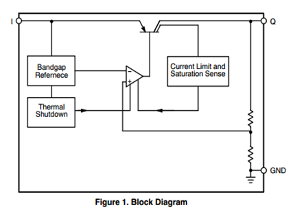 NCV4274 400 mA低壓降(LDO)穩壓器