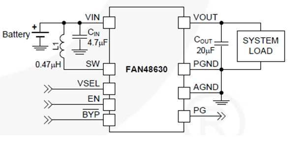 FAN48630