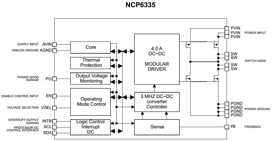 NCP6335 带动态电压调节功能的4.0 A处理器电源