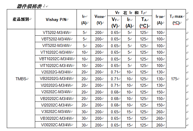 WPI_VISHAY-GEN-2