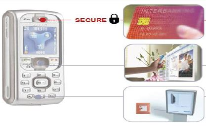 NXP NFC