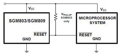 SGMicro SG803/ 809/ 810