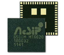 4-in-1 combo SiP-S500M