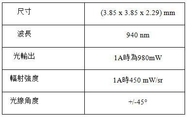 Oslon 黑色 SFH 4725S 紅外線系列技術資訊