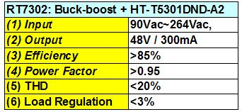 RT7302:Buck-boost+HT-T5301DND-A2