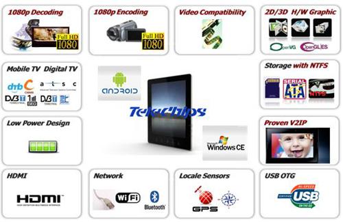Telechips 车用影音娱乐系统整体方案