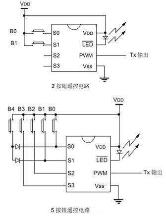 HCS300/HCS301其典型应用电路如下: