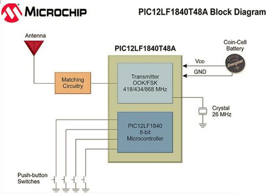 Microchip PIC12LF1840T48A Block Diagram