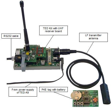NXP PKE 方案演示板: