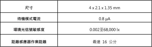 OSRAM SFH 7776 的技術資料:
