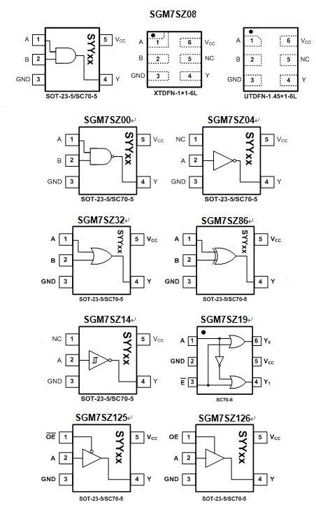 SG MICRO 小邏輯系列晶片 SGM7SZ00~7SZ126