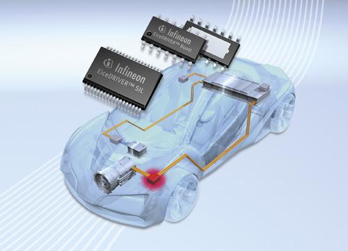 英飛凌推出 EiceDRIVER™ SIL and EiceDRIVER™ Boost IGBT drivers,汽車系統供應商將能以更輕鬆且更符合成本效益的方式,設計遵循 ASIL C/D 功能安全規範 (ISO 26262) 的 HEV 傳動子系