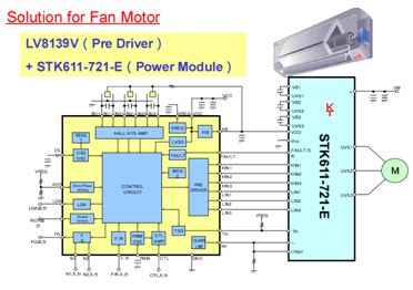 Solution for Fan Motor